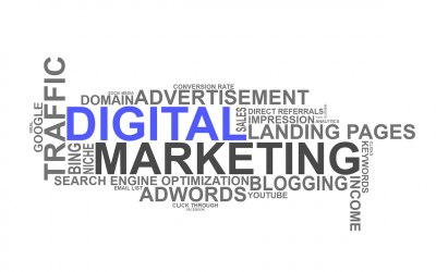 Google Adwords Marketing For Small Businesses