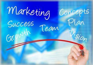 Online marketing Taunton Somerset
