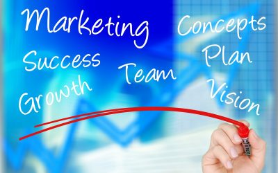£300 FREE Boost Marketing for SME Somerset Businesses